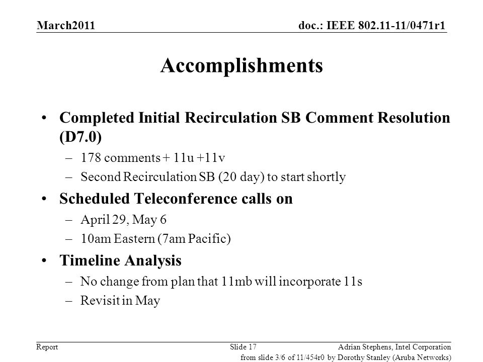 doc.: IEEE 802.11-11/0471r1 ReportAdrian Stephens, Intel CorporationSlide 17 Accomplishments Completed Initial Recirculation SB Comment Resolution (D7
