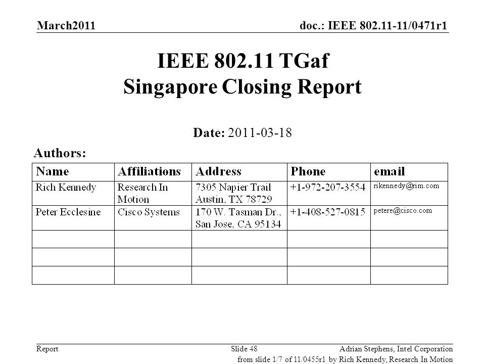 doc.: IEEE 802.11-11/0471r1 ReportAdrian Stephens, Intel CorporationSlide 48 IEEE 802.11 TGaf Singapore Closing Report Date: 2011-03-18 Authors: from