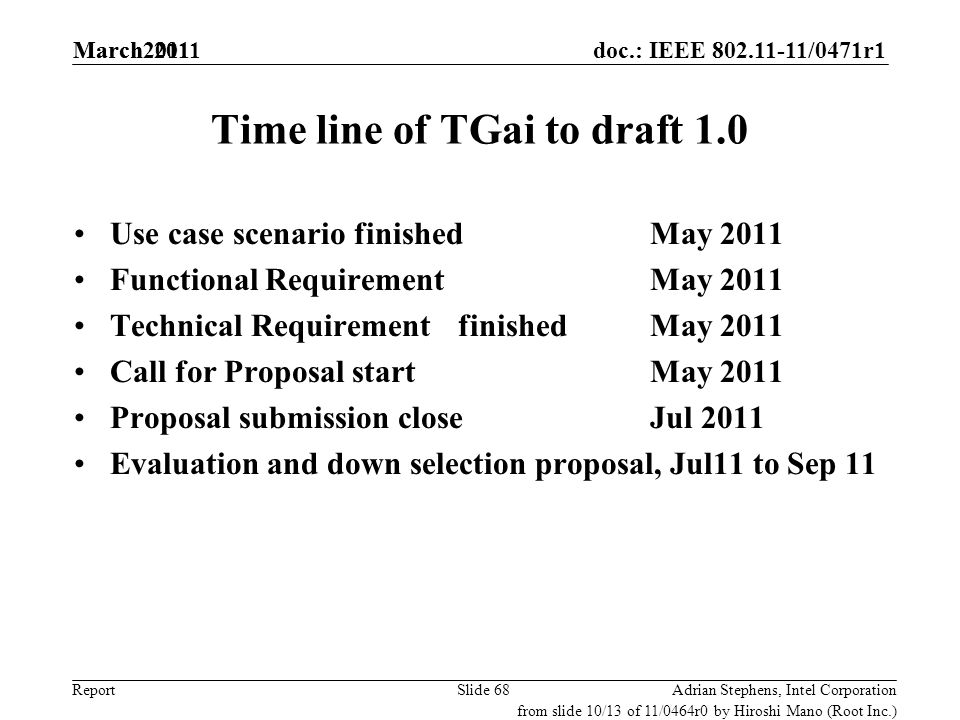 doc.: IEEE 802.11-11/0471r1 Report Time line of TGai to draft 1.0 Use case scenario finished May 2011 Functional RequirementMay 2011 Technical Require