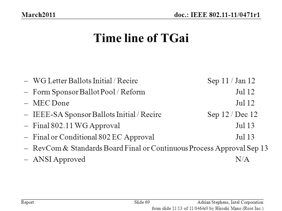 doc.: IEEE 802.11-11/0471r1 Report Time line of TGai –WG Letter Ballots Initial / RecircSep 11 / Jan 12 –Form Sponsor Ballot Pool / ReformJul 12 –MEC DoneJul 12 –IEEE-SA Sponsor Ballots Initial / RecircSep 12 / Dec 12 –Final 802.11 WG ApprovalJul 13 –Final or Conditional 802 EC ApprovalJul 13 –RevCom & Standards Board Final or Continuous Process Approval Sep 13 –ANSI ApprovedN/A Adrian Stephens, Intel CorporationSlide 69 from slide 11/13 of 11/0464r0 by Hiroshi Mano (Root Inc.) March2011
