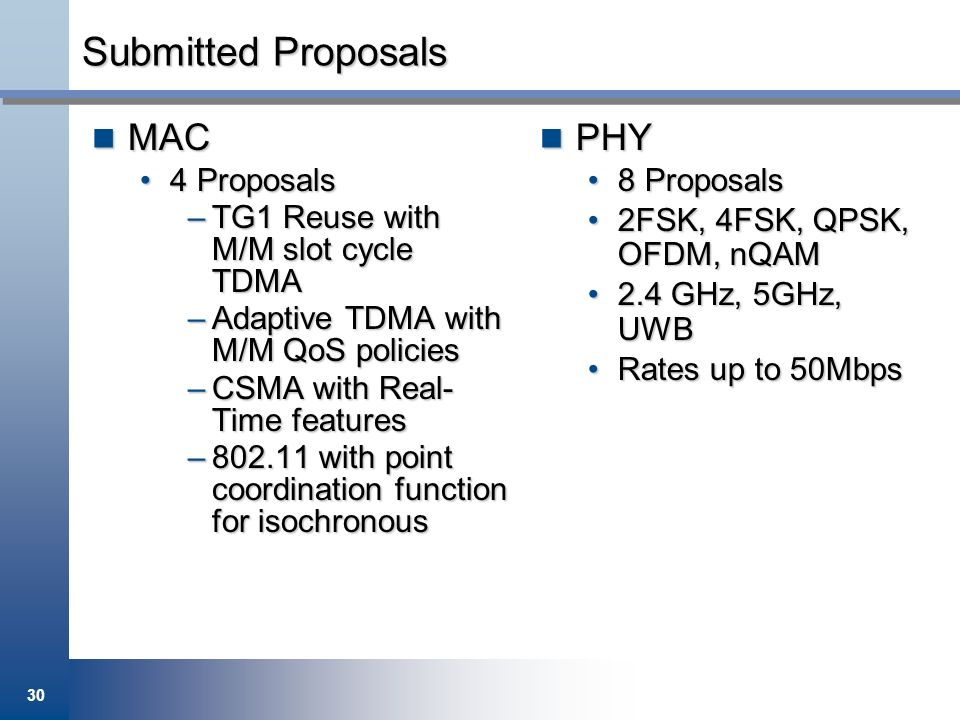30 Submitted Proposals MAC MAC 4 Proposals4 Proposals –TG1 Reuse with M/M slot cycle TDMA –Adaptive TDMA with M/M QoS policies –CSMA with Real- Time f