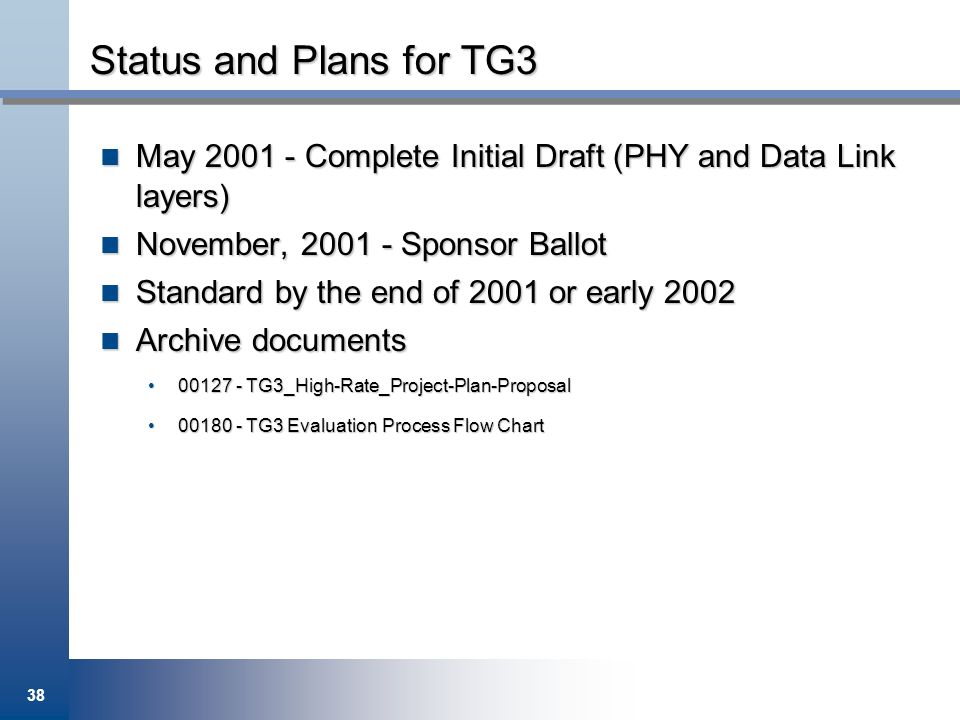 38 Status and Plans for TG3 May 2001 - Complete Initial Draft (PHY and Data Link layers) May 2001 - Complete Initial Draft (PHY and Data Link layers)