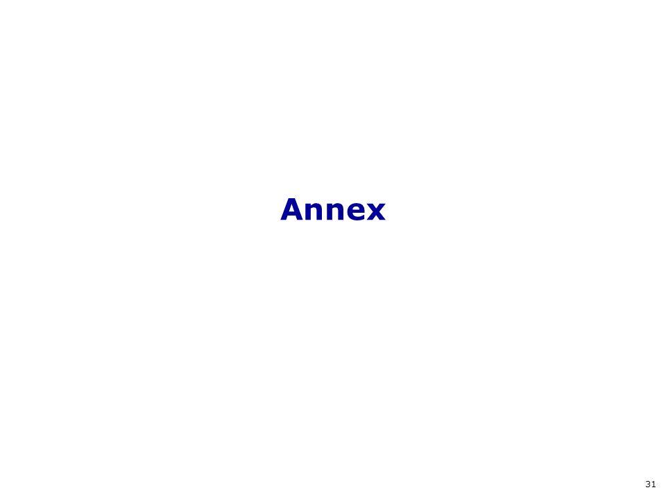 Annex 31