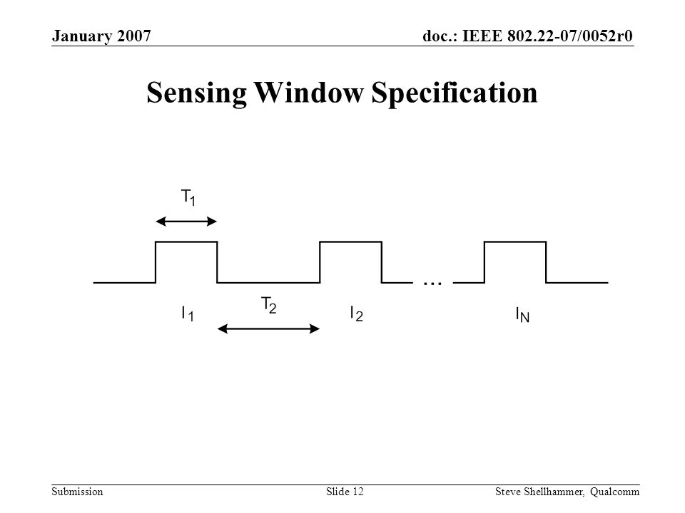 doc.: IEEE 802.22-07/0052r0 Submission January 2007 Steve Shellhammer, QualcommSlide 12 Sensing Window Specification