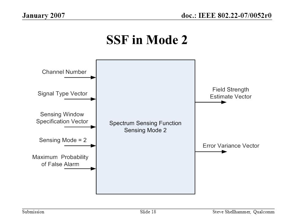 doc.: IEEE 802.22-07/0052r0 Submission January 2007 Steve Shellhammer, QualcommSlide 18 SSF in Mode 2