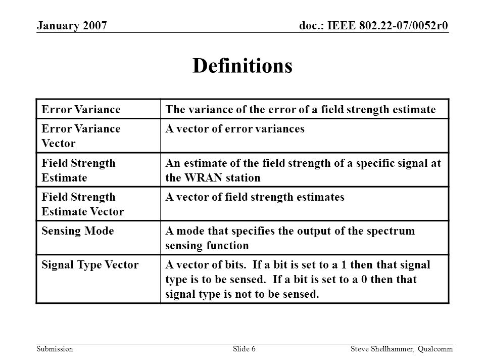 doc.: IEEE 802.22-07/0052r0 Submission January 2007 Steve Shellhammer, QualcommSlide 6 Definitions Error VarianceThe variance of the error of a field strength estimate Error Variance Vector A vector of error variances Field Strength Estimate An estimate of the field strength of a specific signal at the WRAN station Field Strength Estimate Vector A vector of field strength estimates Sensing ModeA mode that specifies the output of the spectrum sensing function Signal Type VectorA vector of bits.