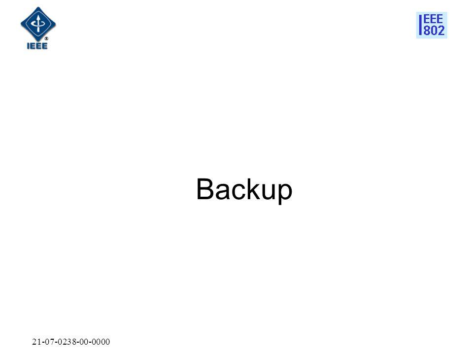 21-07-0238-00-0000 Backup