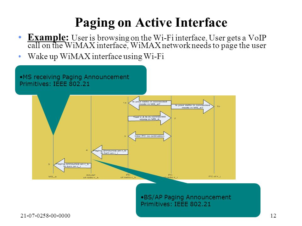 21-07-0258-00-000012 Paging on Active Interface Example: User is browsing on the Wi-Fi interface, User gets a VoIP call on the WiMAX interface, WiMAX