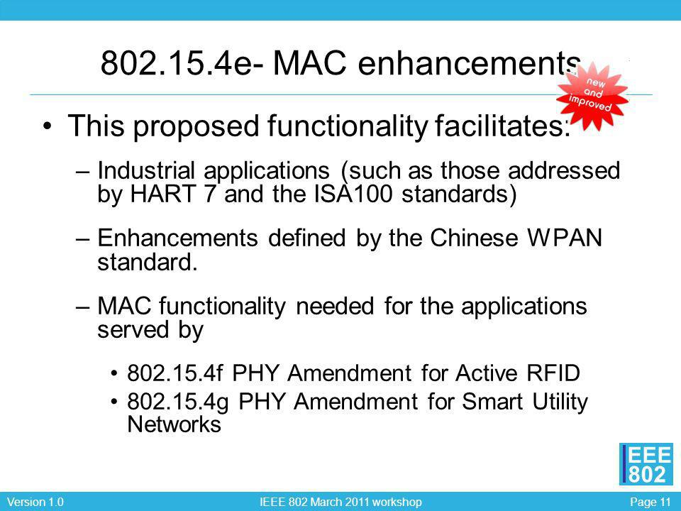 Page 11Version 1.0 IEEE 802 March 2011 workshop EEE 802 This proposed functionality facilitates: –Industrial applications (such as those addressed by