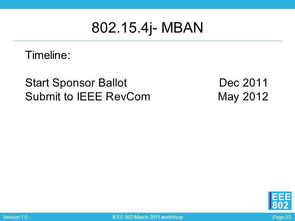 Page 23Version 1.0 IEEE 802 March 2011 workshop EEE 802 Timeline: Start Sponsor BallotDec 2011 Submit to IEEE RevComMay 2012 802.15.4j- MBAN