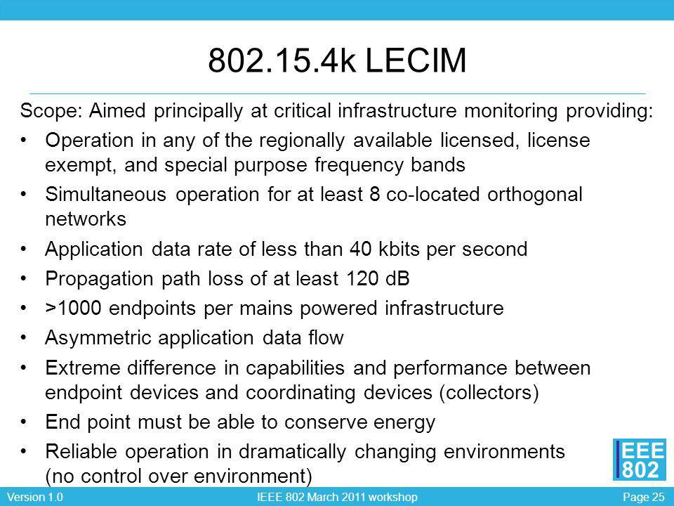 Page 25Version 1.0 IEEE 802 March 2011 workshop EEE 802 802.15.4k LECIM Scope: Aimed principally at critical infrastructure monitoring providing: Oper
