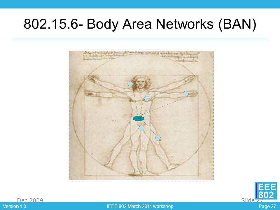 Page 27Version 1.0 IEEE 802 March 2011 workshop EEE 802 Dec 2009Slide 27 802.15.6- Body Area Networks (BAN)