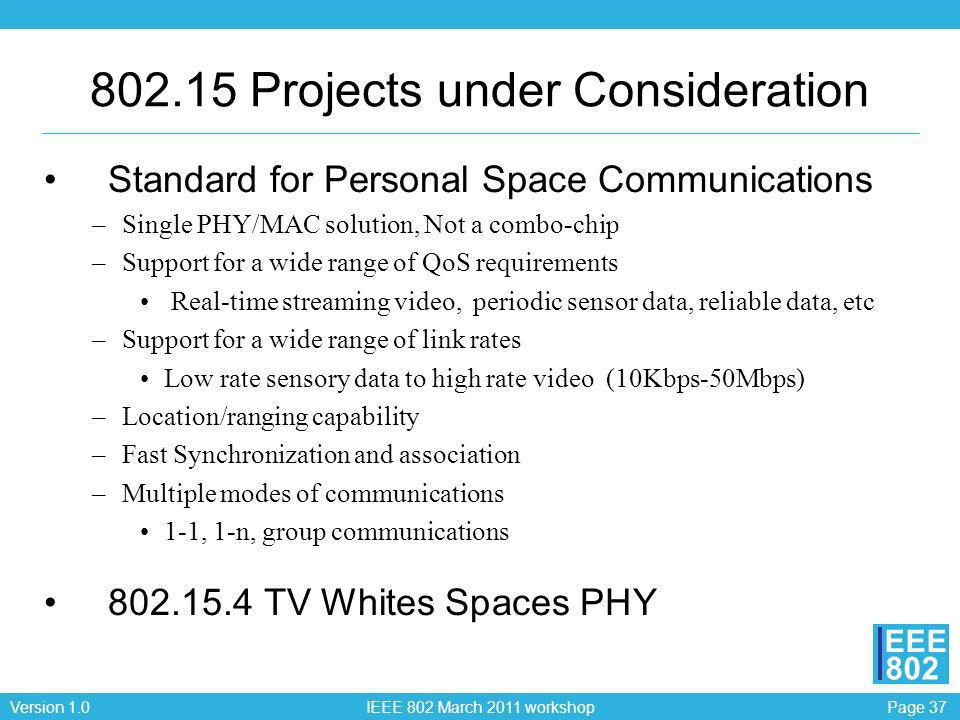 Page 37Version 1.0 IEEE 802 March 2011 workshop EEE 802 Standard for Personal Space Communications –Single PHY/MAC solution, Not a combo-chip –Support