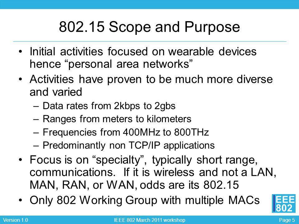 Page 26Version 1.0 IEEE 802 March 2011 workshop EEE 802 Timeline: Start Sponsor BallotMar 2012 Submit to IEEE RevComOct 2012 802.15.4k- LECIM