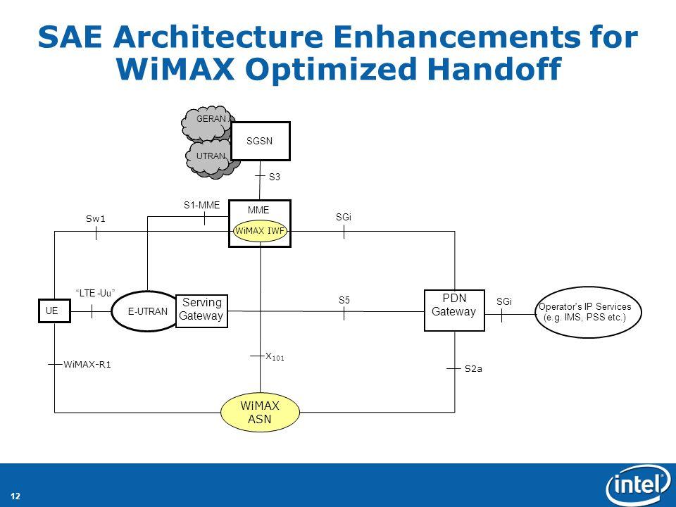 12 SAE Architecture Enhancements for WiMAX Optimized Handoff WiMAX ASN WiMAX-R1 SGi S3 S1-MME UE GERAN UTRAN SGSN LTE - Uu E-UTRAN MME S5 Serving Gateway PDN Gateway Operator s IP Services (e.g.