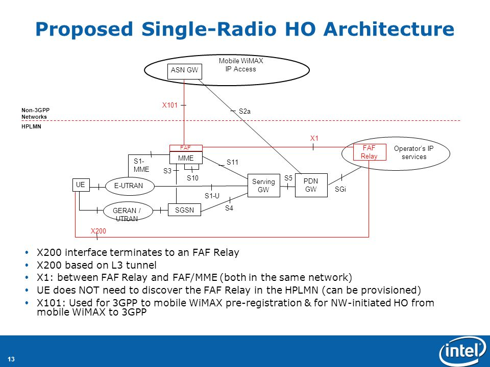 13 Proposed Single-Radio HO Architecture X200 interface terminates to an FAF Relay X200 based on L3 tunnel X1: between FAF Relay and FAF/MME (both in the same network) UE does NOT need to discover the FAF Relay in the HPLMN (can be provisioned) X101: Used for 3GPP to mobile WiMAX pre-registration & for NW-initiated HO from mobile WiMAX to 3GPP PDN GW S1- MME S10 MME S11 UE E-UTRAN SGi S1-U S2a X101 ASN GW Serving GW S5 SGSN GERAN / UTRAN S3 FAF X200 S4 Mobile WiMAX IP Access HPLMN Non-3GPP Networks FAF Relay Operators IP services X1