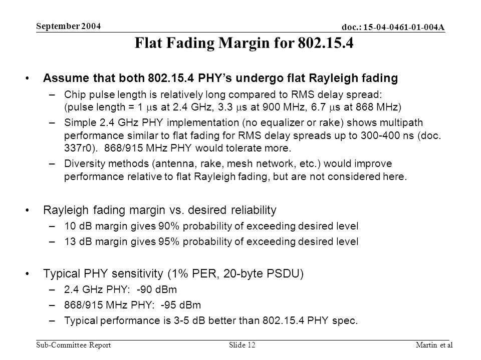 doc.: 15-04-0461-01-004A Sub-Committee Report September 2004 Martin et alSlide 12 Flat Fading Margin for 802.15.4 Assume that both 802.15.4 PHYs undergo flat Rayleigh fading –Chip pulse length is relatively long compared to RMS delay spread: (pulse length = 1 s at 2.4 GHz, 3.3 s at 900 MHz, 6.7 s at 868 MHz) –Simple 2.4 GHz PHY implementation (no equalizer or rake) shows multipath performance similar to flat fading for RMS delay spreads up to 300-400 ns (doc.