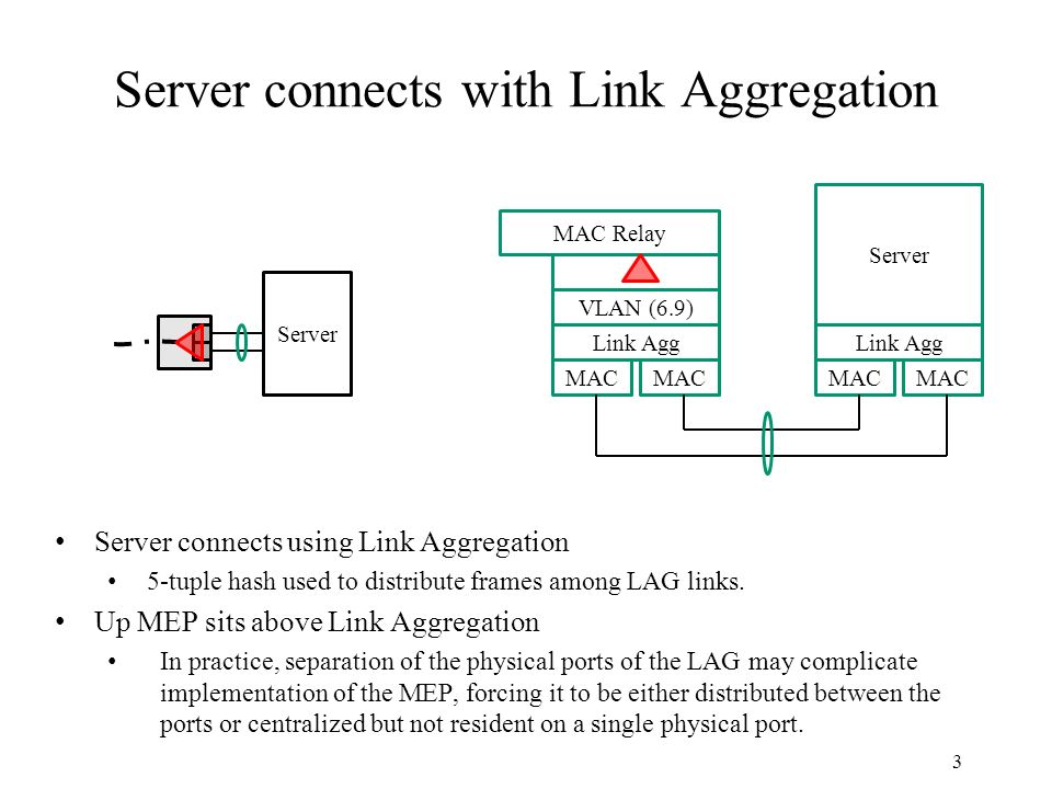 Server connects with Link Aggregation 3 Server connects using Link Aggregation 5-tuple hash used to distribute frames among LAG links.