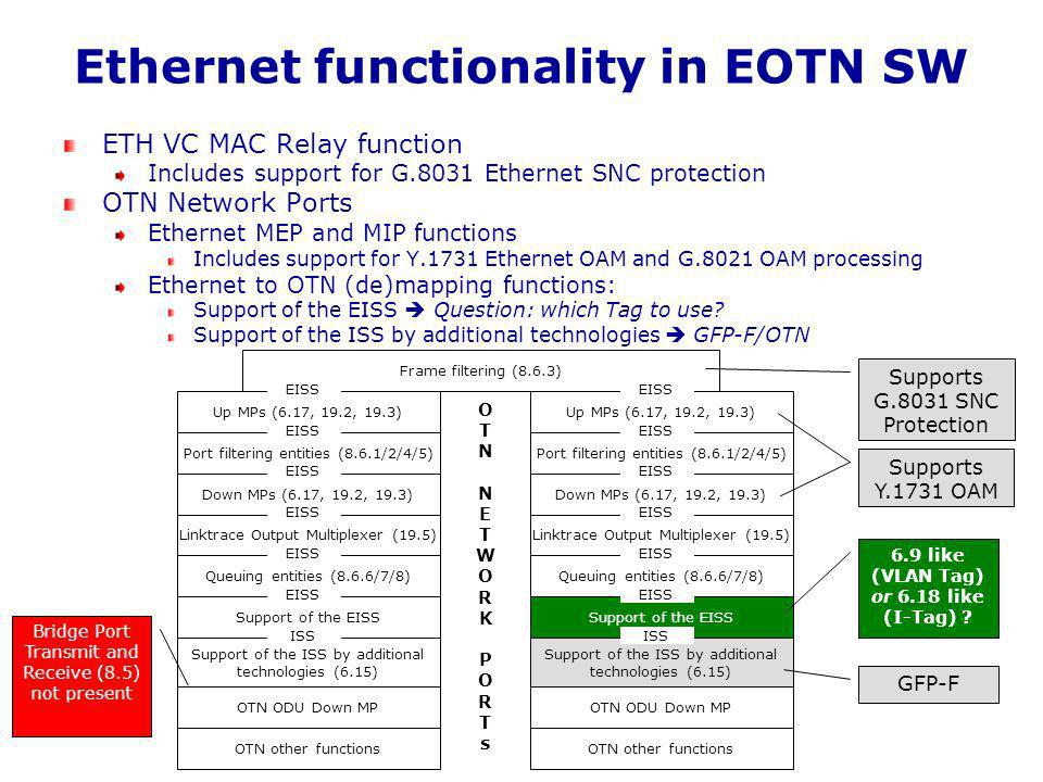 Ethernet functionality in EOTN SW ETH VC MAC Relay function Includes support for G.8031 Ethernet SNC protection OTN Network Ports Ethernet MEP and MIP functions Includes support for Y.1731 Ethernet OAM and G.8021 OAM processing Ethernet to OTN (de)mapping functions: Support of the EISS Question: which Tag to use.