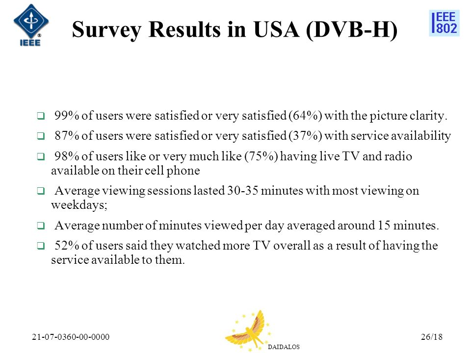 DAIDALOS 21-07-0360-00-000026/18 Survey Results in USA (DVB-H) 99% of users were satisfied or very satisfied (64%) with the picture clarity.