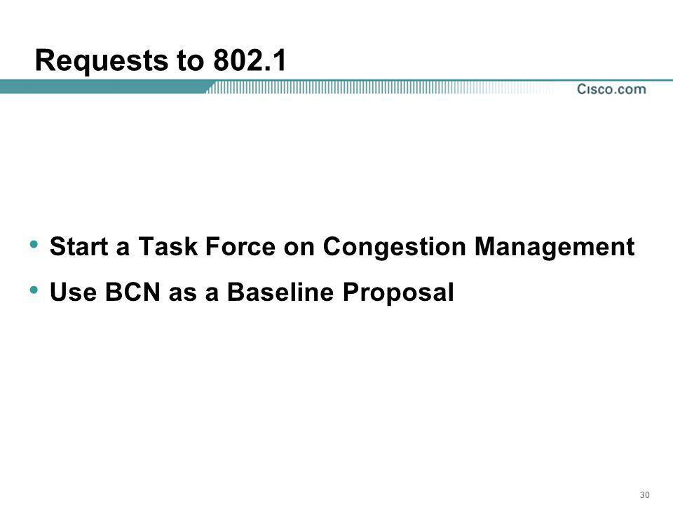 30 Requests to 802.1 Start a Task Force on Congestion Management Use BCN as a Baseline Proposal