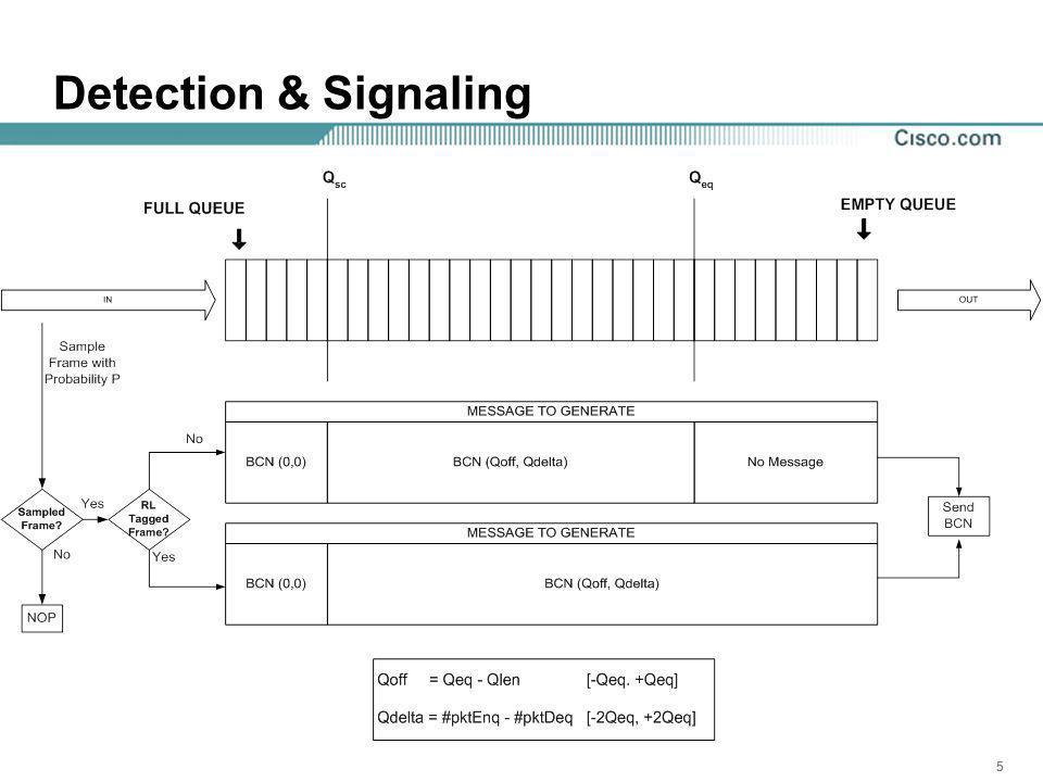 555 Detection & Signaling
