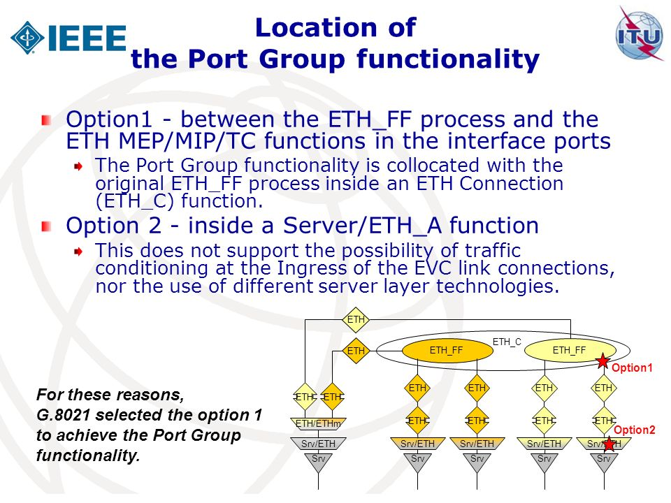 Location of the Port Group functionality Option1 - between the ETH_FF process and the ETH MEP/MIP/TC functions in the interface ports The Port Group functionality is collocated with the original ETH_FF process inside an ETH Connection (ETH_C) function.