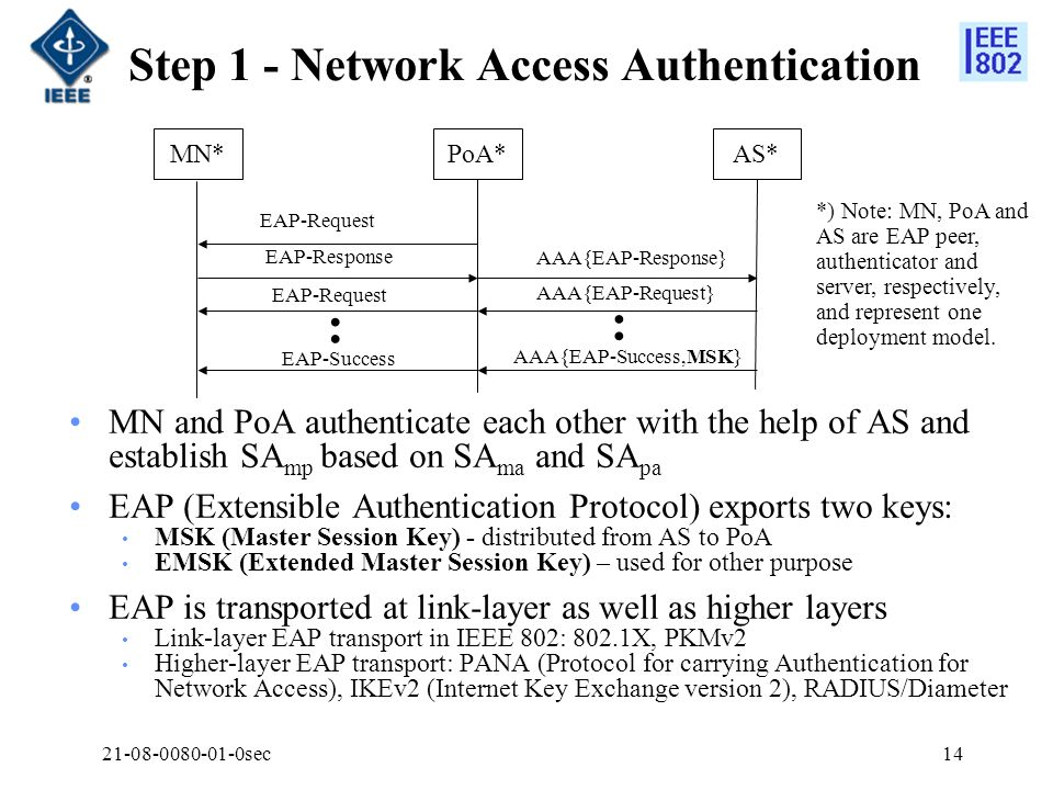 21-08-0080-01-0sec14 Step 1 - Network Access Authentication MN and PoA authenticate each other with the help of AS and establish SA mp based on SA ma