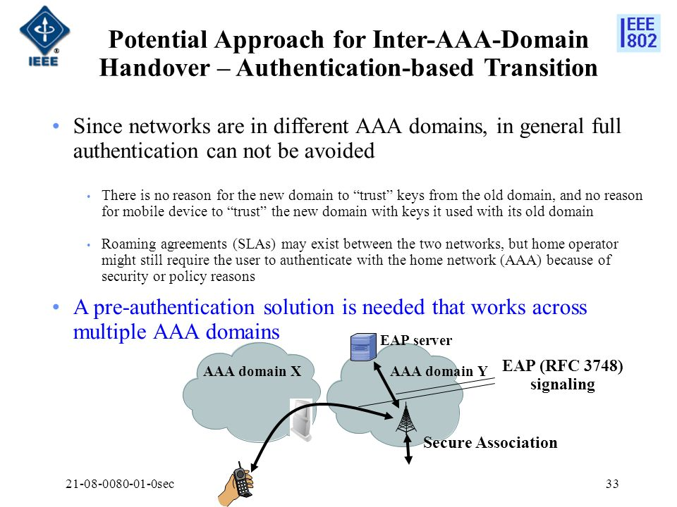 21-08-0080-01-0sec33 Potential Approach for Inter-AAA-Domain Handover – Authentication-based Transition Since networks are in different AAA domains, i