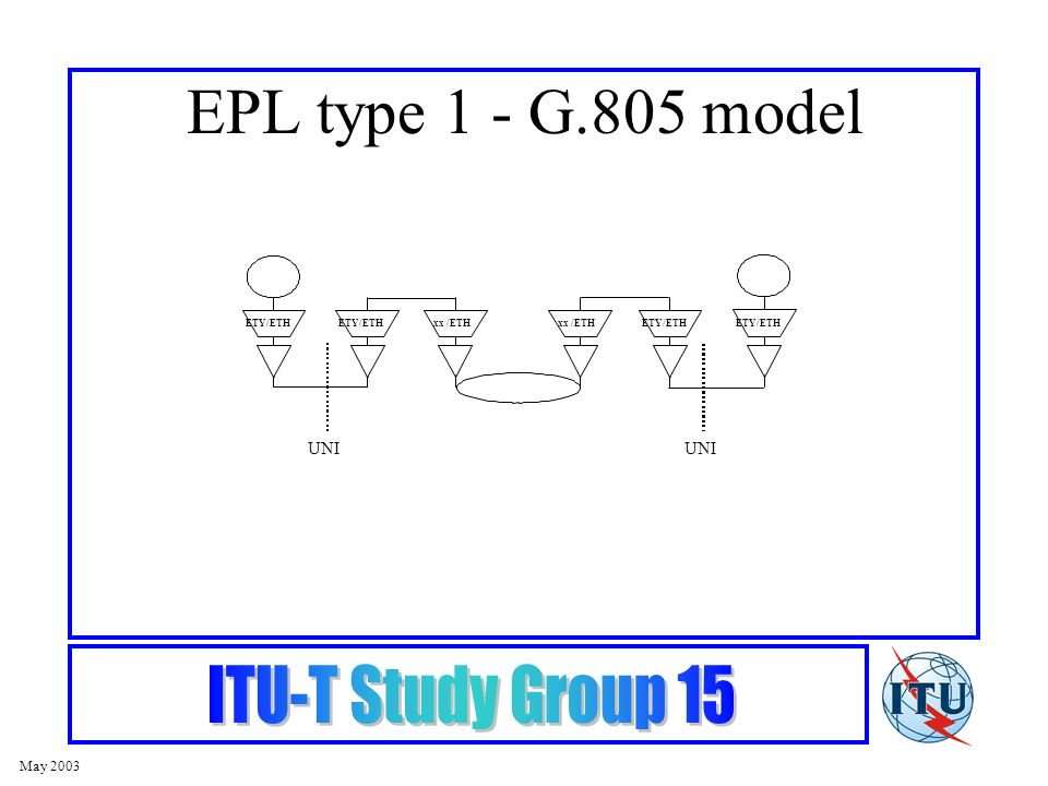 May 2003 EPL type 1 - G.805 model