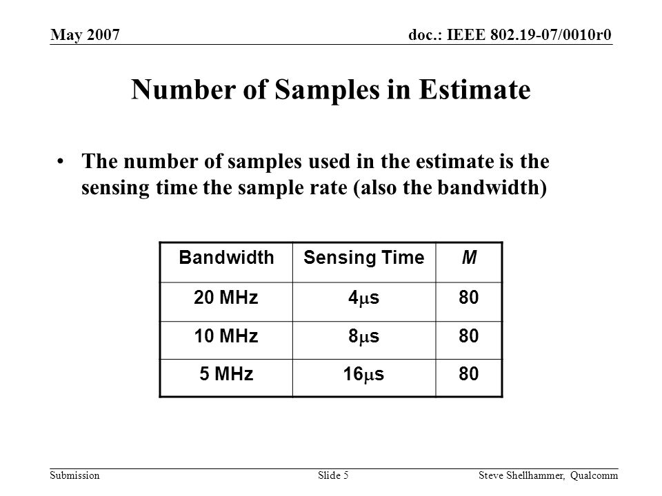 doc.: IEEE 802.19-07/0010r0 Submission May 2007 Steve Shellhammer, QualcommSlide 26 Simulation Parameters Path Loss Model –Single break point at 100 m as in [6] –Free space out to 100 m –Exponent of 3.5 beyond 100m
