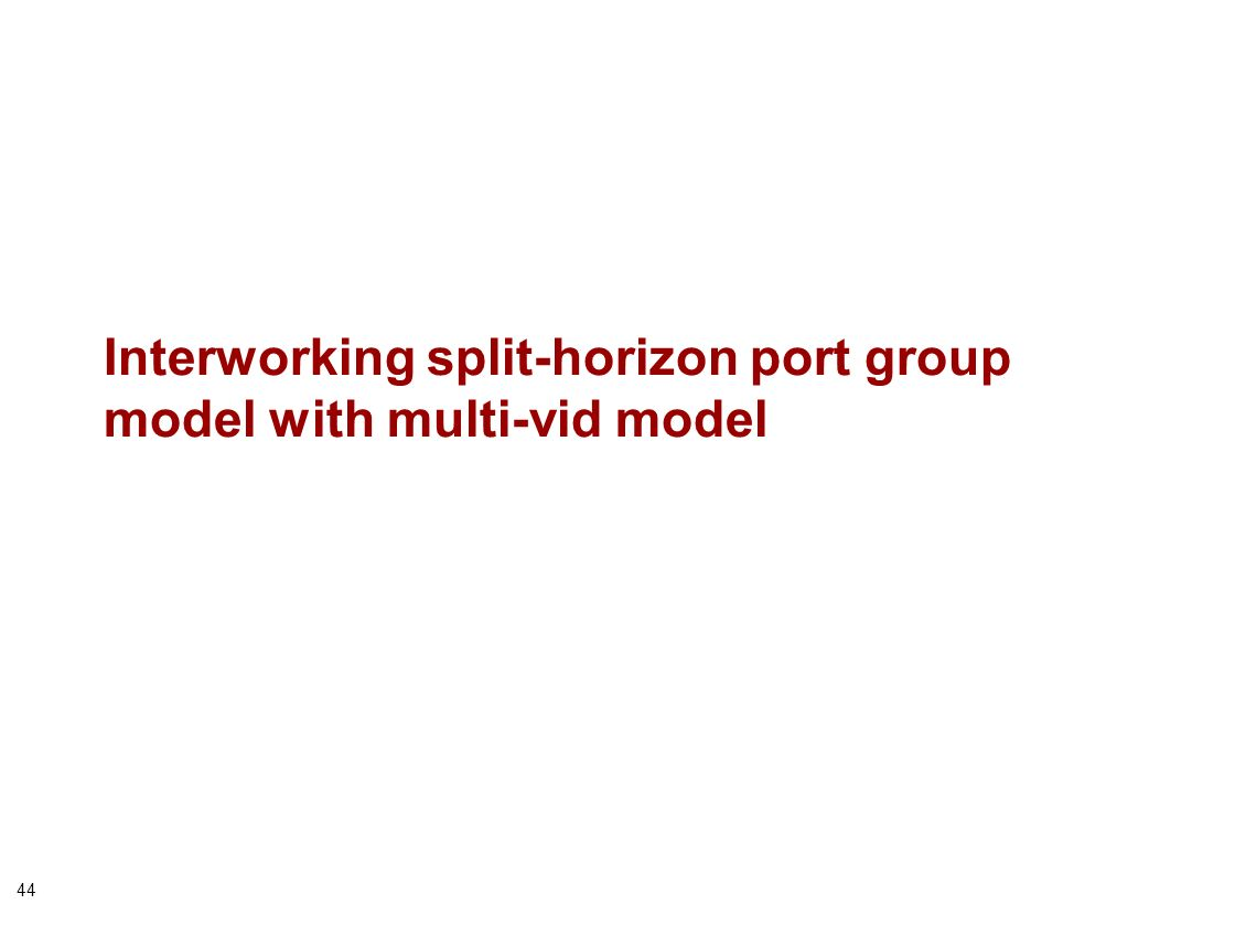 44 Interworking split-horizon port group model with multi-vid model