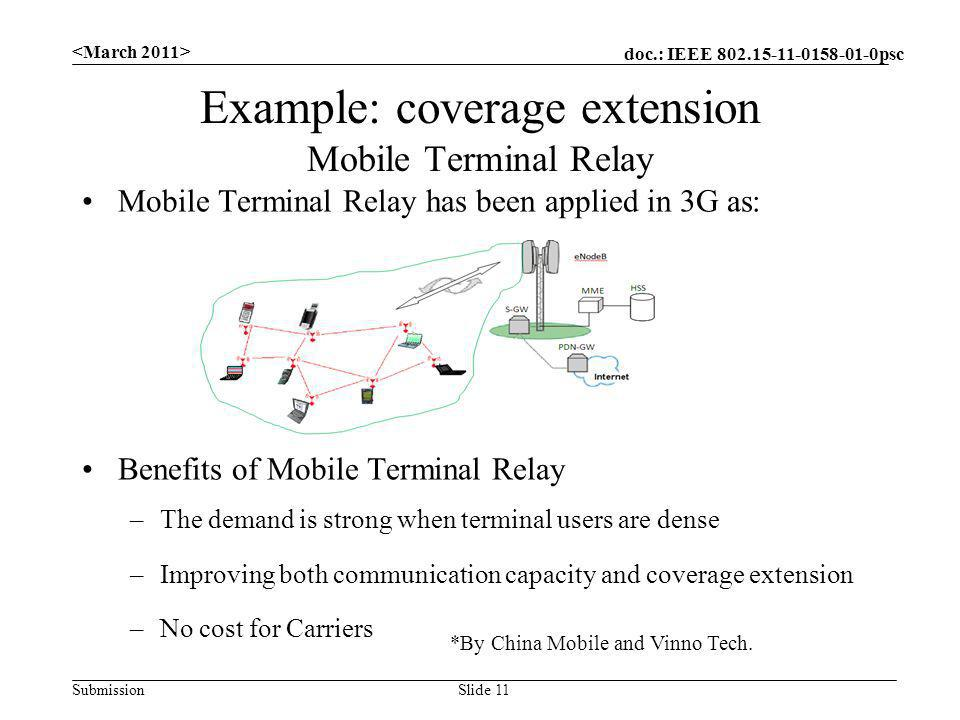 doc.: IEEE 802.15-11-0158-01-0psc Submission Example: coverage extension Mobile Terminal Relay Mobile Terminal Relay has been applied in 3G as: Benefits of Mobile Terminal Relay –The demand is strong when terminal users are dense –Improving both communication capacity and coverage extension –No cost for Carriers *By China Mobile and Vinno Tech.