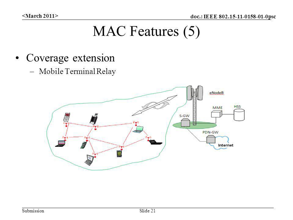 doc.: IEEE 802.15-11-0158-01-0psc Submission Coverage extension –Mobile Terminal Relay MAC Features (5) Slide 21