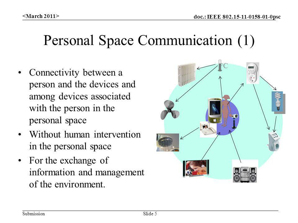 doc.: IEEE psc Submission Personal Space Communication (1) Connectivity between a person and the devices and among devices associated with the person in the personal space Without human intervention in the personal space For the exchange of information and management of the environment.