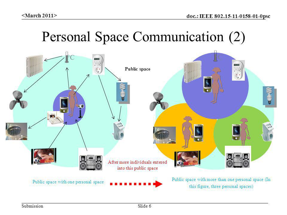 doc.: IEEE 802.15-11-0158-01-0psc Submission Personal Space Communication (2) °C Public space with one personal space Public space with more than one personal space (In this figure, three personal spaces) °C After more individuals entered into this public space Public space Slide 6