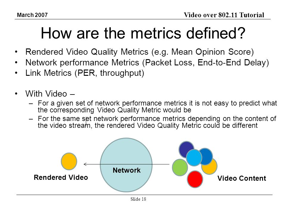 Video over 802.11 Tutorial March 2007 Slide 18 How are the metrics defined? Rendered Video Quality Metrics (e.g. Mean Opinion Score) Network performan