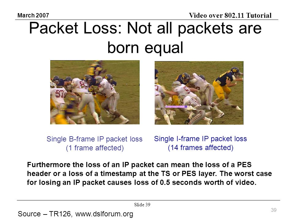 Video over 802.11 Tutorial March 2007 Slide 39 Packet Loss: Not all packets are born equal Single B-frame IP packet loss (1 frame affected) Single I-f