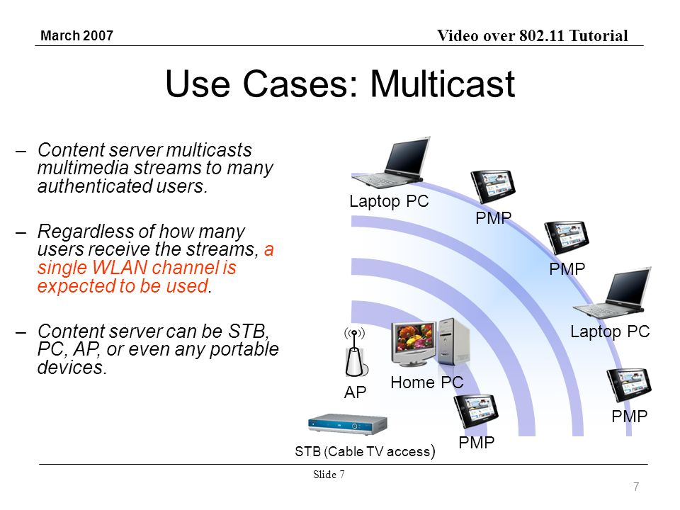 Video over 802.11 Tutorial March 2007 Slide 7 Use Cases: Multicast –Content server multicasts multimedia streams to many authenticated users. –Regardl