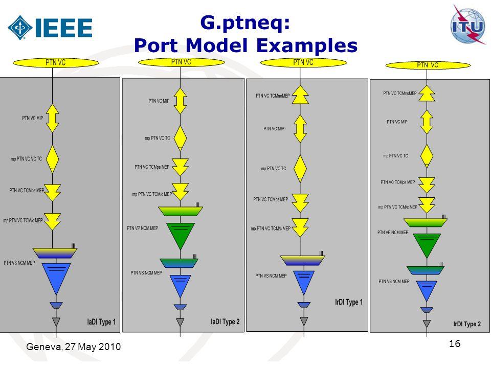Geneva, 27 May 2010 16 G.ptneq: Port Model Examples