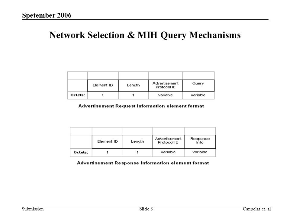 Submission Spetember 2006 Canpolat et. alSlide 8 Network Selection & MIH Query Mechanisms