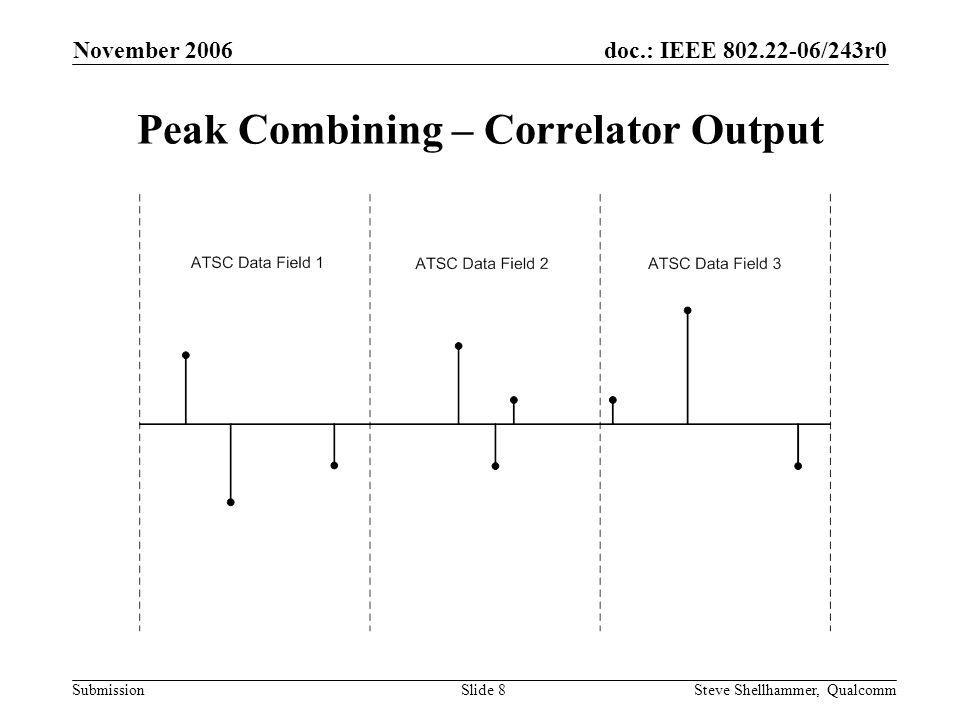doc.: IEEE 802.22-06/243r0 Submission November 2006 Steve Shellhammer, QualcommSlide 9 Peak Combining – Absolute Value of Correlator Output