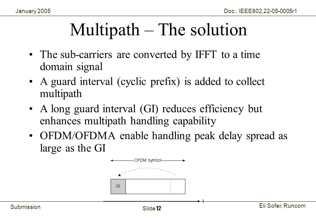 12Runcom Technologies Ltd. Submission Eli Sofer, Runcom January 2005 Doc.: IEEE802.22-05-0005r1 Slide 12 Multipath – The solution The sub-carriers are