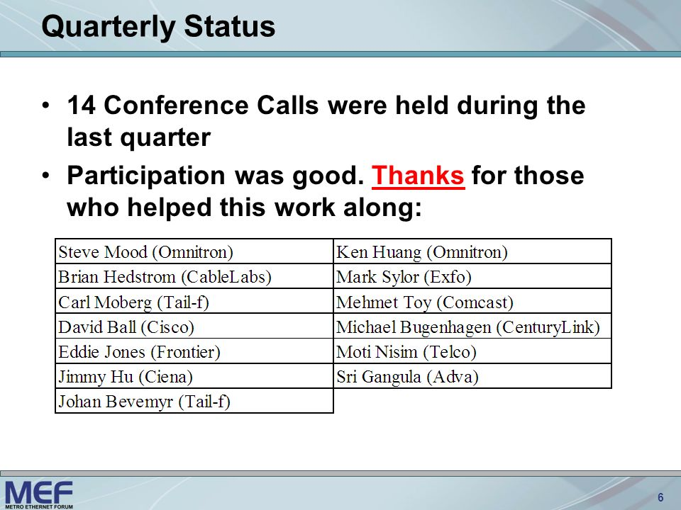 6 Quarterly Status 14 Conference Calls were held during the last quarter Participation was good.