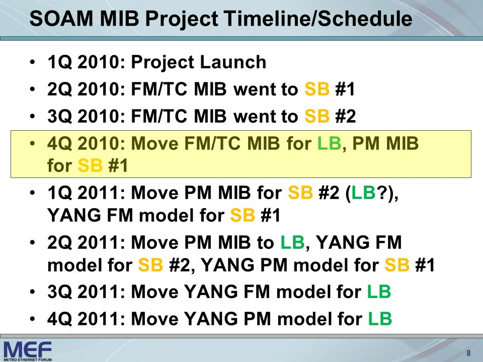 8 SOAM MIB Project Timeline/Schedule 1Q 2010: Project Launch 2Q 2010: FM/TC MIB went to SB #1 3Q 2010: FM/TC MIB went to SB #2 4Q 2010: Move FM/TC MIB for LB, PM MIB for SB #1 1Q 2011: Move PM MIB for SB #2 (LB ), YANG FM model for SB #1 2Q 2011: Move PM MIB to LB, YANG FM model for SB #2, YANG PM model for SB #1 3Q 2011: Move YANG FM model for LB 4Q 2011: Move YANG PM model for LB