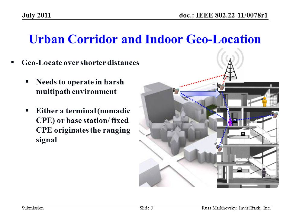 doc.: IEEE 802.22-11/0078r1 Submission Urban Corridor and Indoor Geo-Location July 2011 Russ Markhovsky, InvisiTrack, Inc.Slide 5 Geo-Locate over shorter distances Needs to operate in harsh multipath environment Either a terminal (nomadic CPE) or base station/ fixed CPE originates the ranging signal