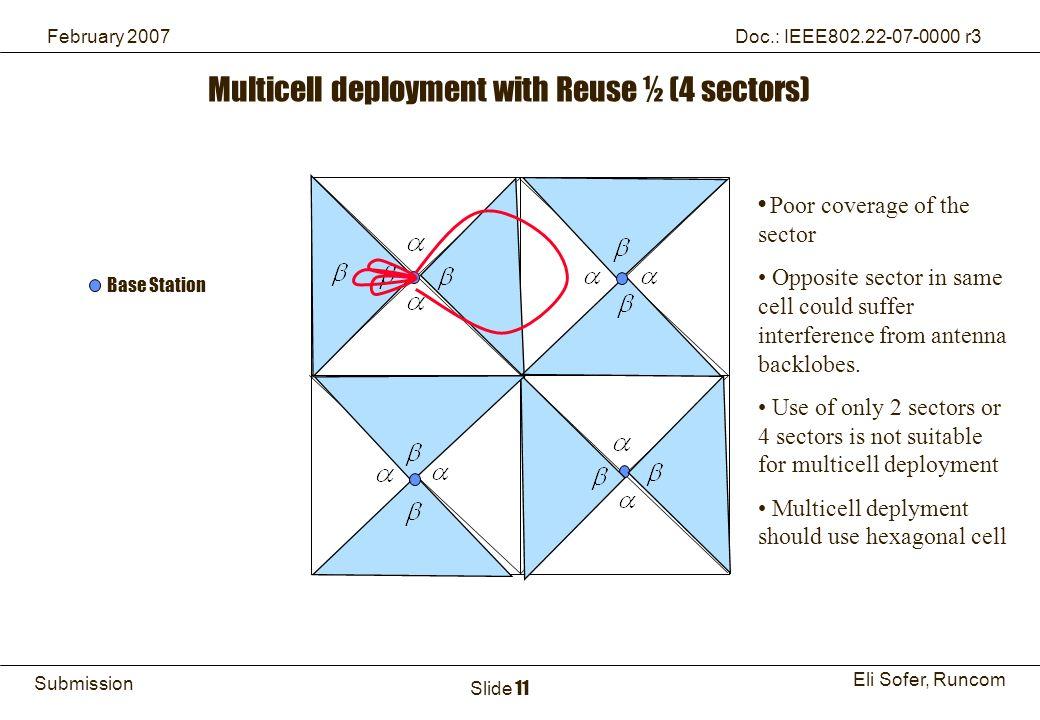 11Runcom Technologies Ltd.