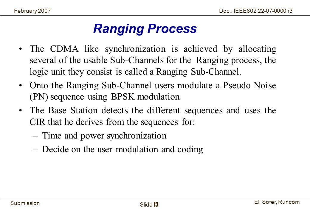 15Runcom Technologies Ltd.