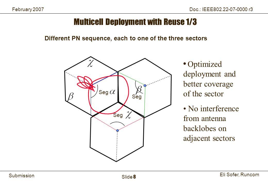 8Runcom Technologies Ltd.