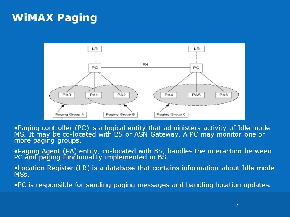 7 WiMAX Paging Paging controller (PC) is a logical entity that administers activity of Idle mode MS.